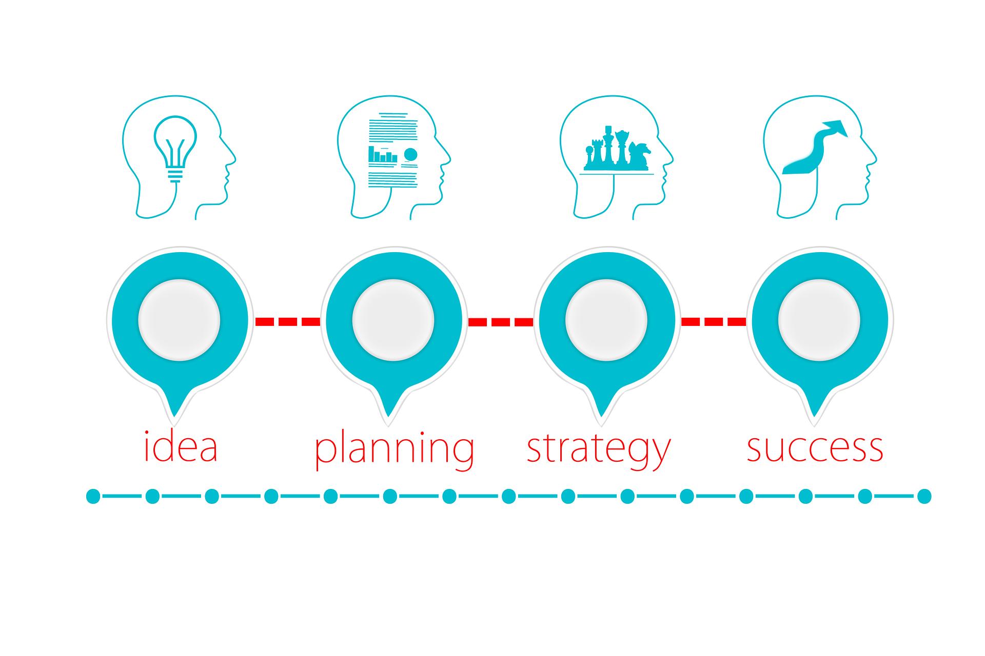 kundenbedarf ermitteln, kundenbedarf, starbucks marketing
