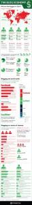 infographic Blog Economy