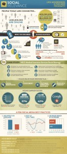 business-social-media-infographic