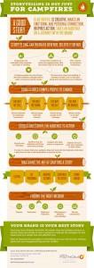 infographic_brand-storytelling