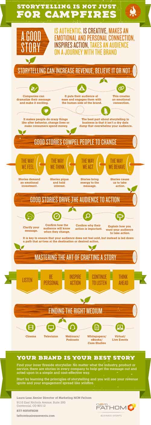 infographic_brand-storytelling