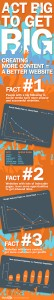 content-marketing-social-media-infographic