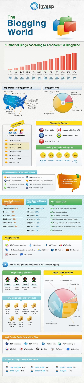 content marketing, auf facebook eine Marke bekannt machen, b2b entscheider erreichen, Content Marketing Agentur, corporate blog erstellen tipps, inbound marketing agentur