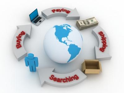 ecommerce, b2c marketing, b2b marketing maßnahmen, web shop, inbound marketing agentur,b2b entscheider erreichen,content marketing agentur, corporate blog erstellen,zielgruppen ecommerce deutschland