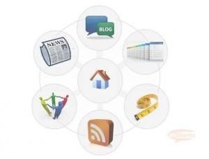 iMOP (Inbound Marketing Optimized Platform), mehr Kunden gewinnen